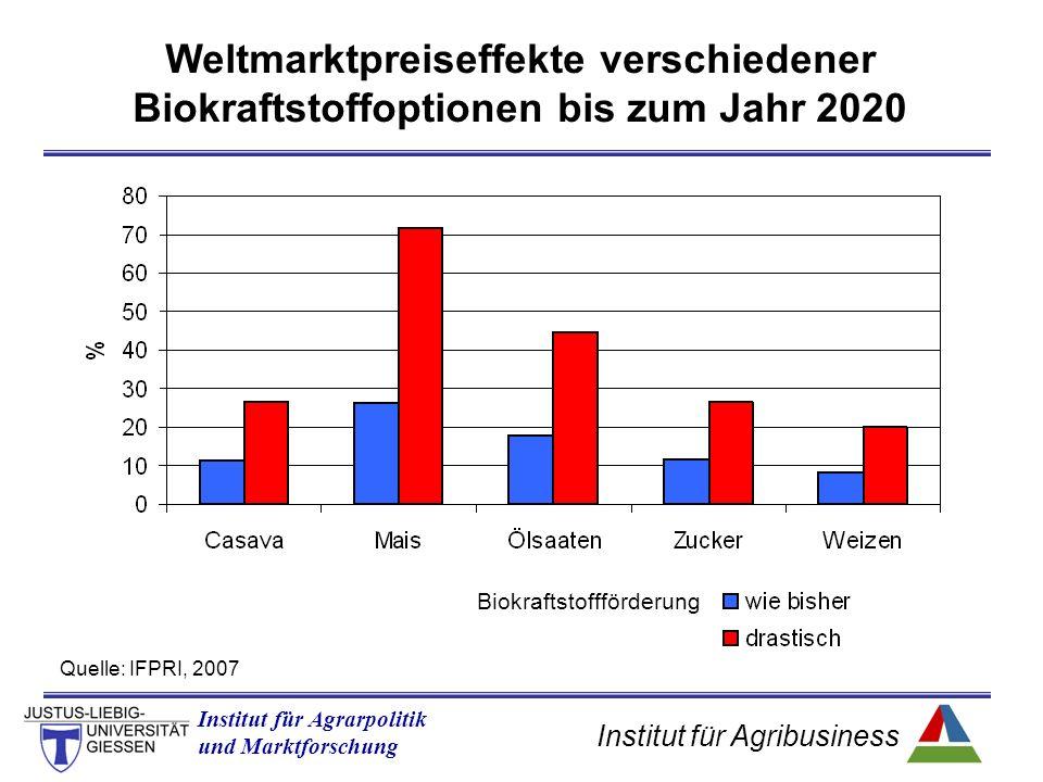 Institut für Agribusiness Institut für Agrarpolitik und Marktforschung Weltmarktpreiseffekte verschiedener Biokraftstoffoptionen bis zum Jahr 2020 Biokraftstoffförderung Quelle: IFPRI, 2007