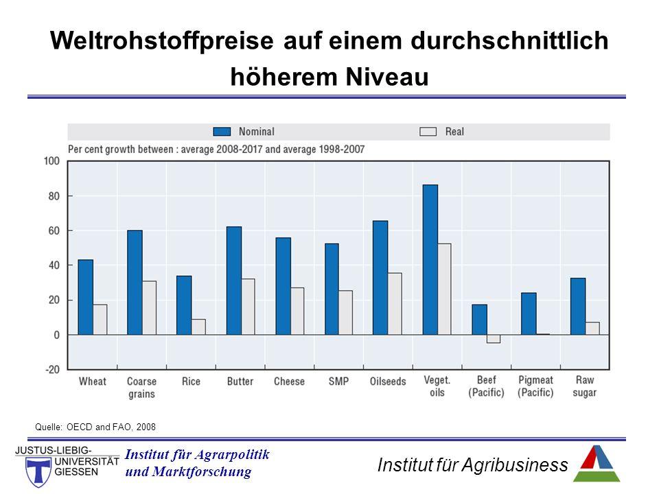 Institut für Agribusiness Institut für Agrarpolitik und Marktforschung Weltrohstoffpreise auf einem durchschnittlich höherem Niveau Quelle: OECD and FAO, 2008