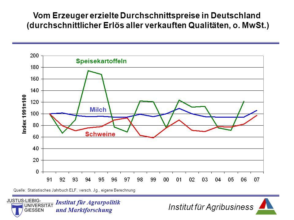 Institut für Agribusiness Institut für Agrarpolitik und Marktforschung Quelle: Statistisches Jahrbuch ELF, versch.