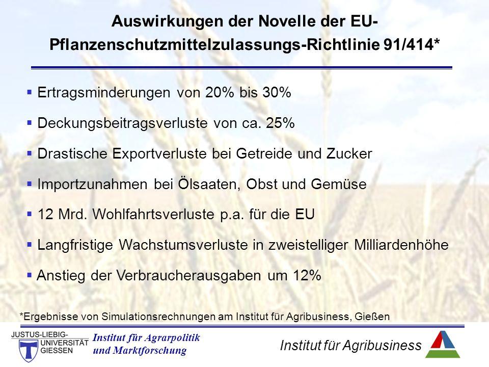Institut für Agribusiness Institut für Agrarpolitik und Marktforschung Auswirkungen der Novelle der EU- Pflanzenschutzmittelzulassungs-Richtlinie 91/414*  Ertragsminderungen von 20% bis 30%  Deckungsbeitragsverluste von ca.