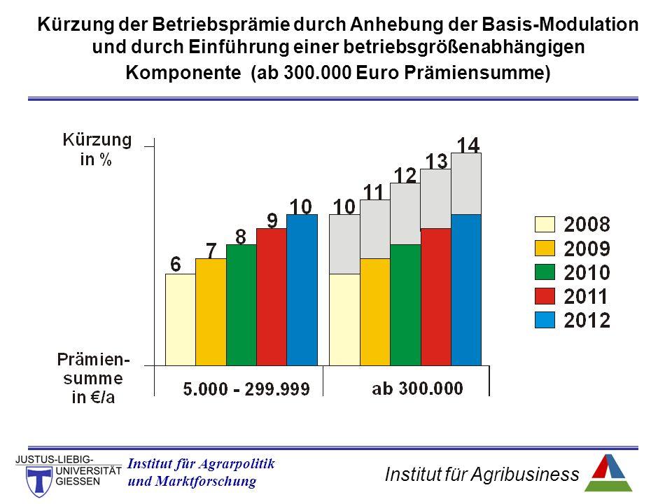 Institut für Agribusiness Institut für Agrarpolitik und Marktforschung Kürzung der Betriebsprämie durch Anhebung der Basis-Modulation und durch Einführung einer betriebsgrößenabhängigen Komponente (ab 300.000 Euro Prämiensumme)