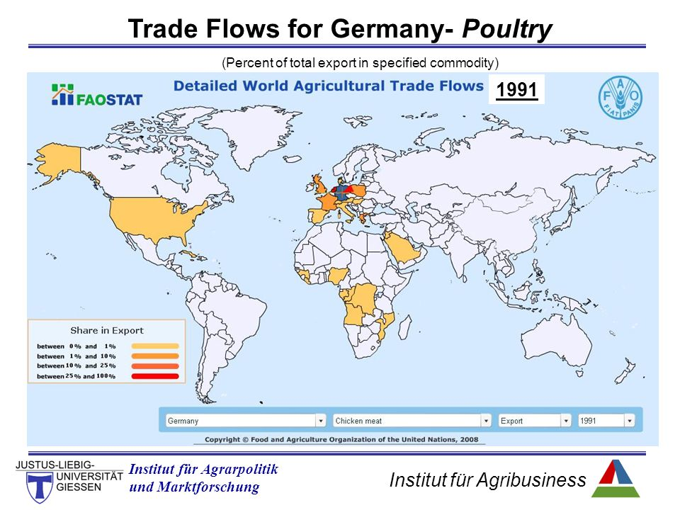 Institut für Agribusiness Institut für Agrarpolitik und Marktforschung Trade Flows for Germany- Poultry (Percent of total export in specified commodit