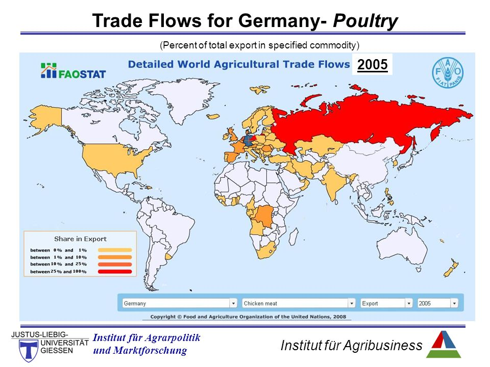 Institut für Agribusiness Institut für Agrarpolitik und Marktforschung Trade Flows for Germany- Poultry (Percent of total export in specified commodity) 2005