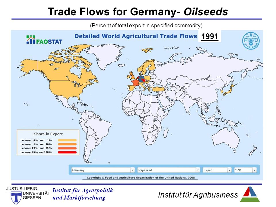 Institut für Agribusiness Institut für Agrarpolitik und Marktforschung Trade Flows for Germany- Oilseeds (Percent of total export in specified commodity) 1991