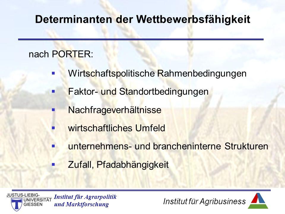 Institut für Agribusiness Institut für Agrarpolitik und Marktforschung Determinanten der Wettbewerbsfähigkeit  Wirtschaftspolitische Rahmenbedingungen  Faktor- und Standortbedingungen  Nachfrageverhältnisse  wirtschaftliches Umfeld  unternehmens- und brancheninterne Strukturen  Zufall, Pfadabhängigkeit nach PORTER: