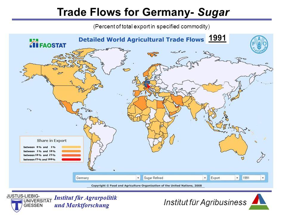 Institut für Agribusiness Institut für Agrarpolitik und Marktforschung Trade Flows for Germany- Sugar (Percent of total export in specified commodity)