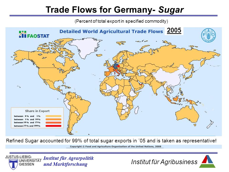 Institut für Agribusiness Institut für Agrarpolitik und Marktforschung Trade Flows for Germany- Sugar (Percent of total export in specified commodity) 2005 Refined Sugar accounted for 99% of total sugar exports in ´05 and is taken as representative!