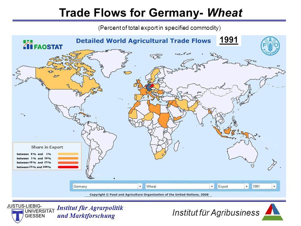 Institut für Agribusiness Institut für Agrarpolitik und Marktforschung Trade Flows for Germany- Wheat (Percent of total export in specified commodity) 1991