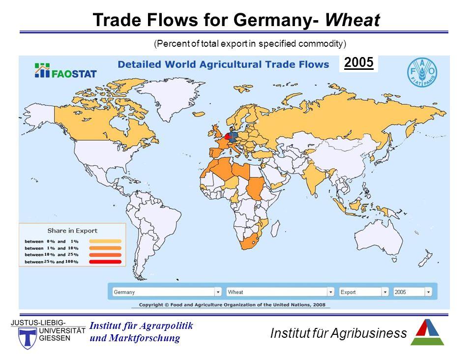 Institut für Agribusiness Institut für Agrarpolitik und Marktforschung Trade Flows for Germany- Wheat (Percent of total export in specified commodity) 2005
