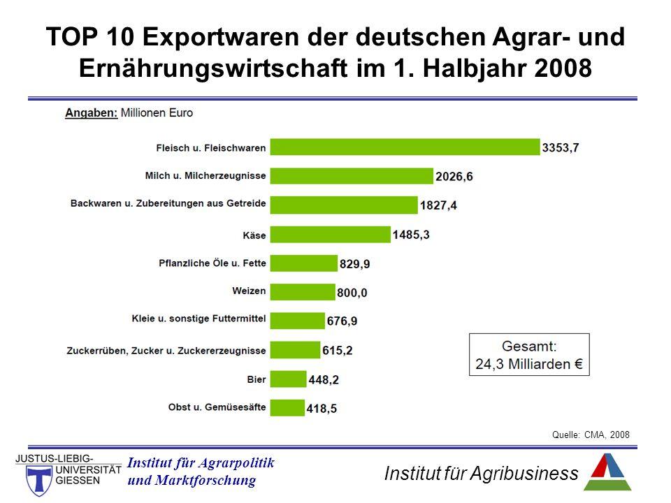 Institut für Agribusiness Institut für Agrarpolitik und Marktforschung TOP 10 Exportwaren der deutschen Agrar- und Ernährungswirtschaft im 1.