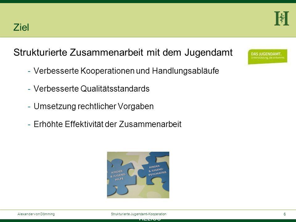 6 Alexander von Dömming Strukturierte Jugendamt-Kooperation Ziel Strukturierte Zusammenarbeit mit dem Jugendamt -Verbesserte Kooperationen und Handlungsabläufe -Verbesserte Qualitätsstandards -Umsetzung rechtlicher Vorgaben -Erhöhte Effektivität der Zusammenarbeit HELIOS