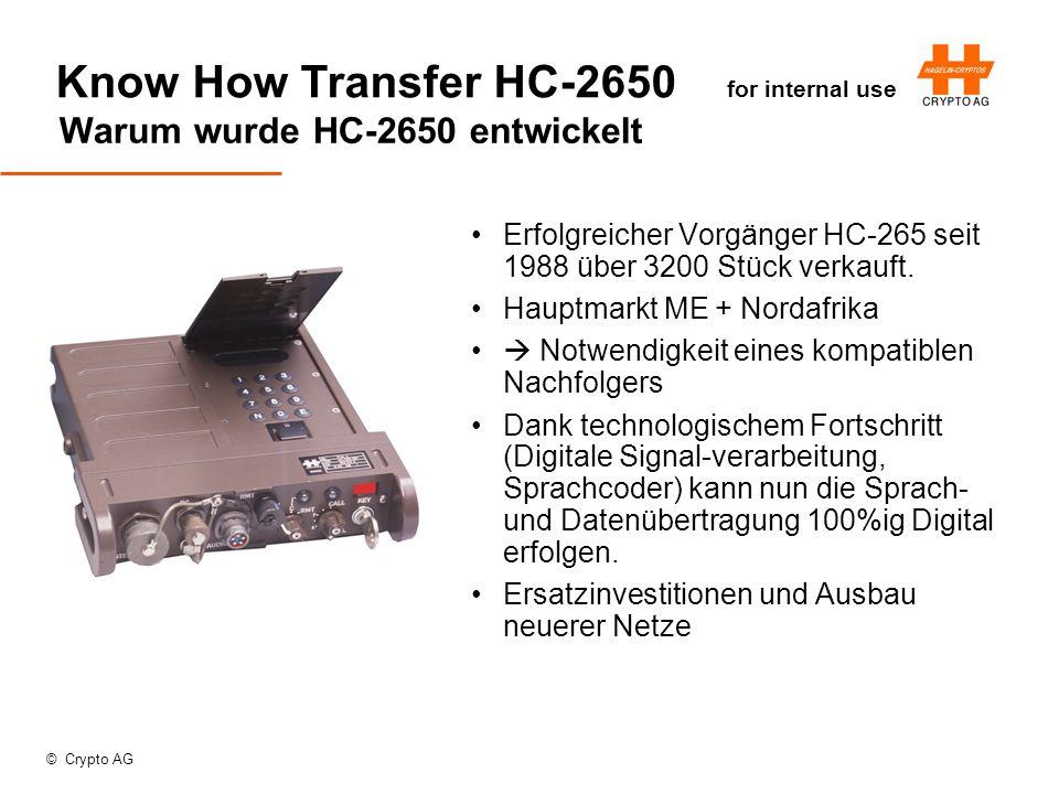 © Crypto AG Know How Transfer HC-2650 for internal use Warum wurde HC-2650 entwickelt Erfolgreicher Vorgänger HC-265 seit 1988 über 3200 Stück verkauft.