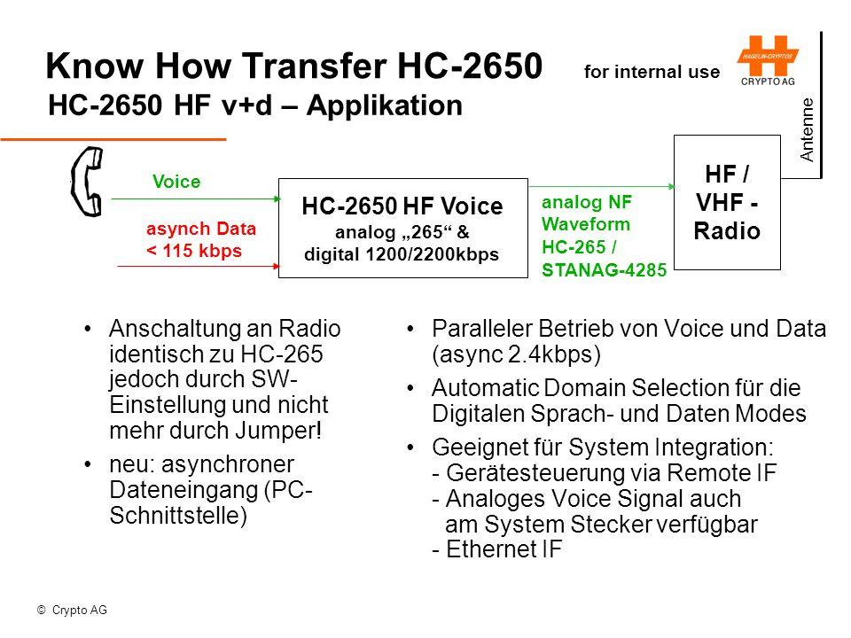 """© Crypto AG Know How Transfer HC-2650 for internal use HC-2650 HF v+d – Applikation Paralleler Betrieb von Voice und Data (async 2.4kbps) Automatic Domain Selection für die Digitalen Sprach- und Daten Modes Geeignet für System Integration: - Gerätesteuerung via Remote IF - Analoges Voice Signal auch am System Stecker verfügbar - Ethernet IF HC-2650 HF Voice analog """"265 & digital 1200/2200kbps Voice HF / VHF - Radio analog NF Waveform HC-265 / STANAG-4285 asynch Data < 115 kbps Anschaltung an Radio identisch zu HC-265 jedoch durch SW- Einstellung und nicht mehr durch Jumper."""