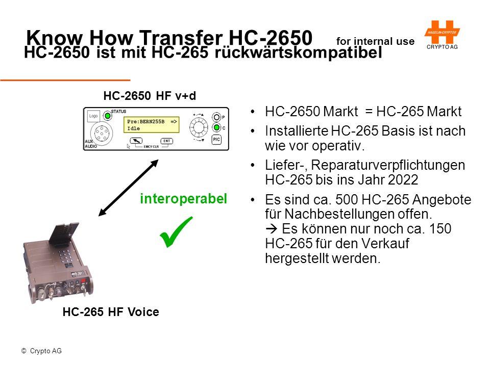 © Crypto AG Know How Transfer HC-2650 for internal use HC-2650 ist mit HC-265 rückwärtskompatibel HC-2650 Markt = HC-265 Markt Installierte HC-265 Basis ist nach wie vor operativ.