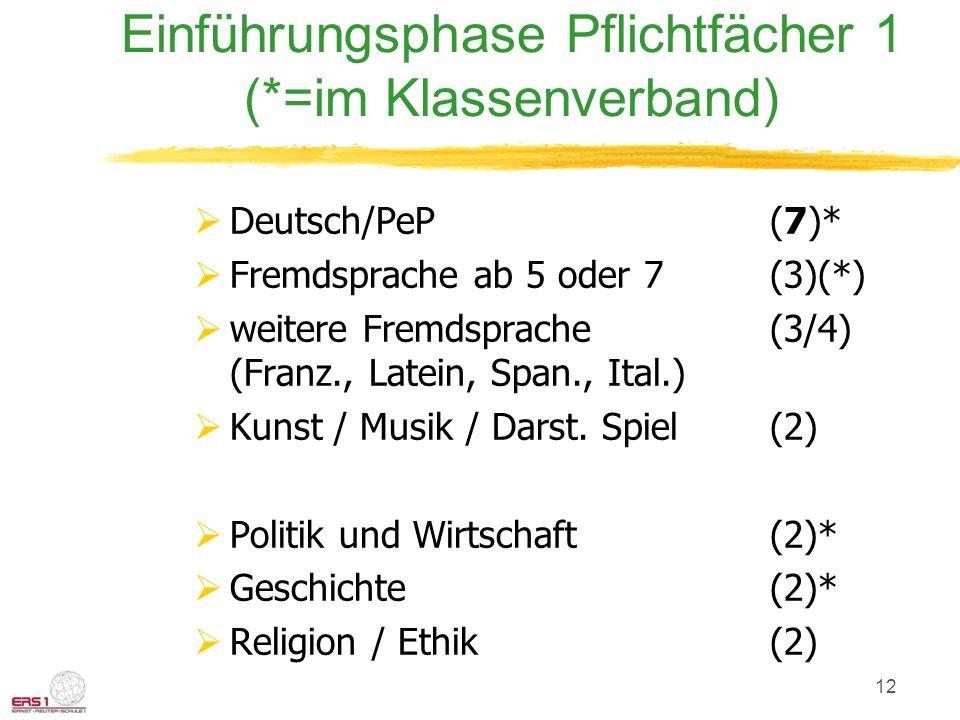 12 Einführungsphase Pflichtfächer 1 (*=im Klassenverband)  Deutsch/PeP(7)*  Fremdsprache ab 5 oder 7(3)(*)  weitere Fremdsprache(3/4) (Franz., Latein, Span., Ital.)  Kunst / Musik / Darst.