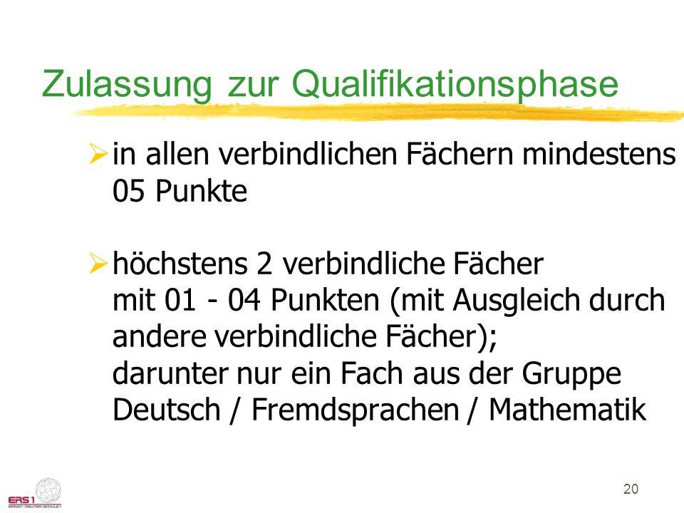 20 Zulassung zur Qualifikationsphase  in allen verbindlichen Fächern mindestens 05 Punkte  höchstens 2 verbindliche Fächer mit 01 - 04 Punkten (mit
