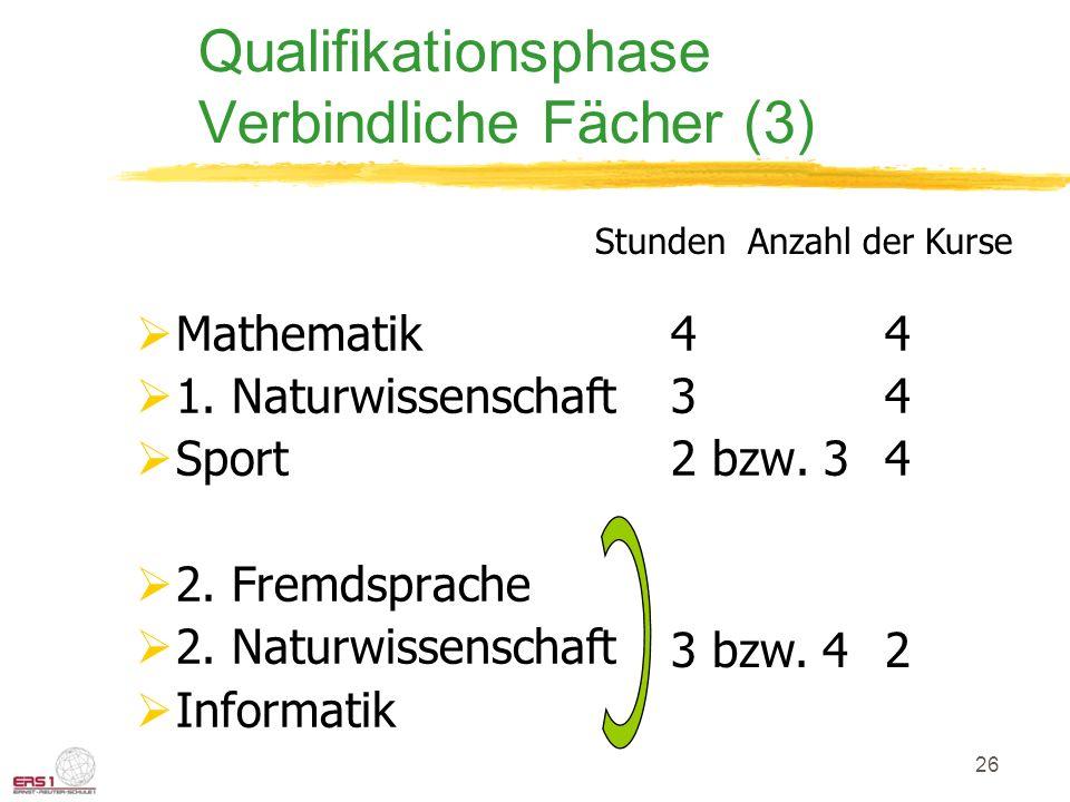 26 Qualifikationsphase Verbindliche Fächer (3)  Mathematik44  1. Naturwissenschaft34  Sport2 bzw. 34  2. Fremdsprache  2. Naturwissenschaft  Inf