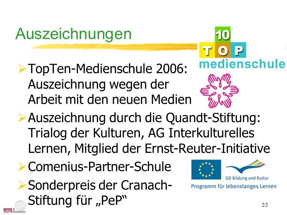 33 Auszeichnungen  TopTen-Medienschule 2006: Auszeichnung wegen der Arbeit mit den neuen Medien  Auszeichnung durch die Quandt-Stiftung: Trialog der