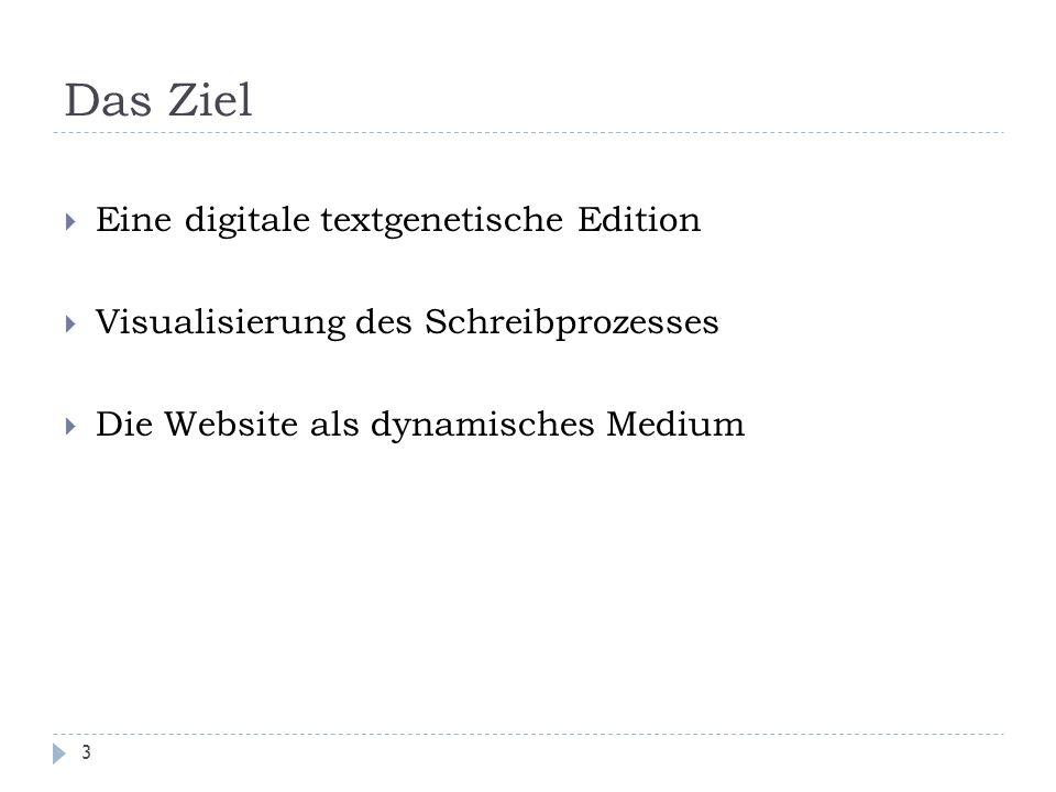 Das Ziel 3  Eine digitale textgenetische Edition  Visualisierung des Schreibprozesses  Die Website als dynamisches Medium