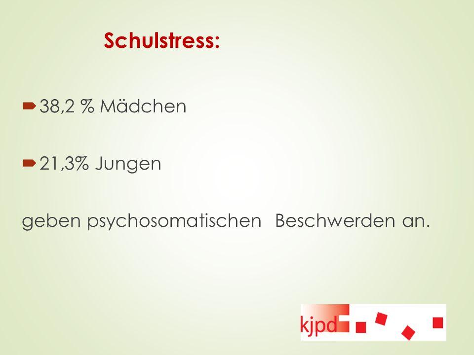 Schulstress:  38,2 % Mädchen  21,3% Jungen geben psychosomatischen Beschwerden an.