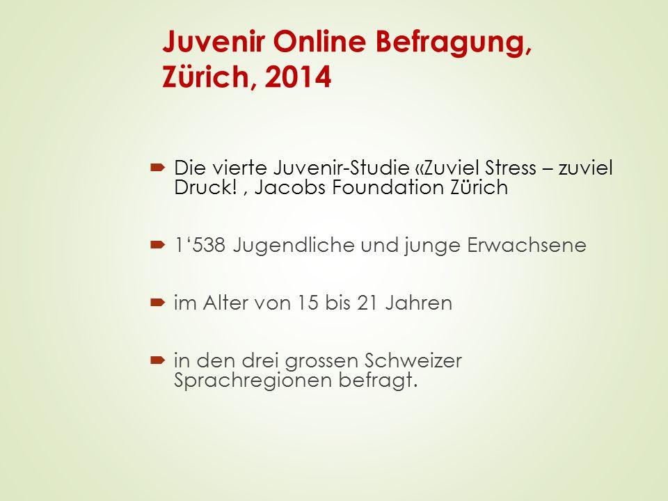 Juvenir Online Befragung, Zürich, 2014  Die vierte Juvenir-Studie «Zuviel Stress – zuviel Druck!, Jacobs Foundation Zürich  1'538 Jugendliche und ju