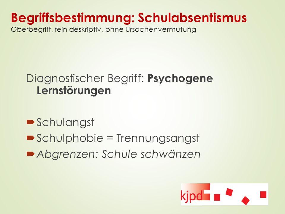 Begriffsbestimmung: Schulabsentismus Oberbegriff, rein deskriptiv, ohne Ursachenvermutung Diagnostischer Begriff: Psychogene Lernstörungen  Schulangs
