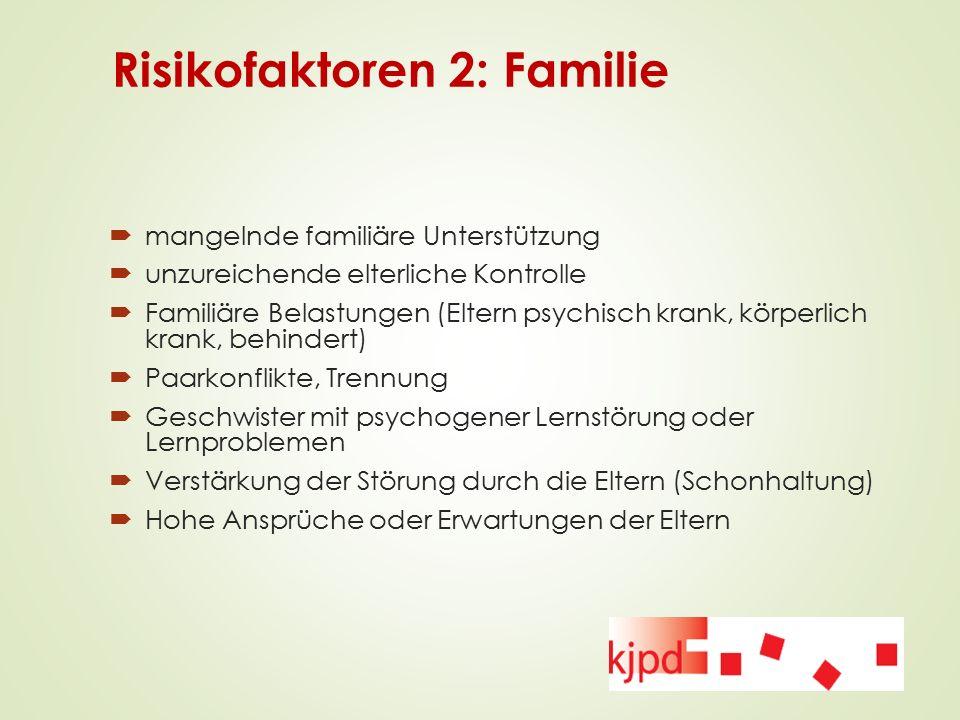 Risikofaktoren 2: Familie  mangelnde familiäre Unterstützung  unzureichende elterliche Kontrolle  Familiäre Belastungen (Eltern psychisch krank, kö