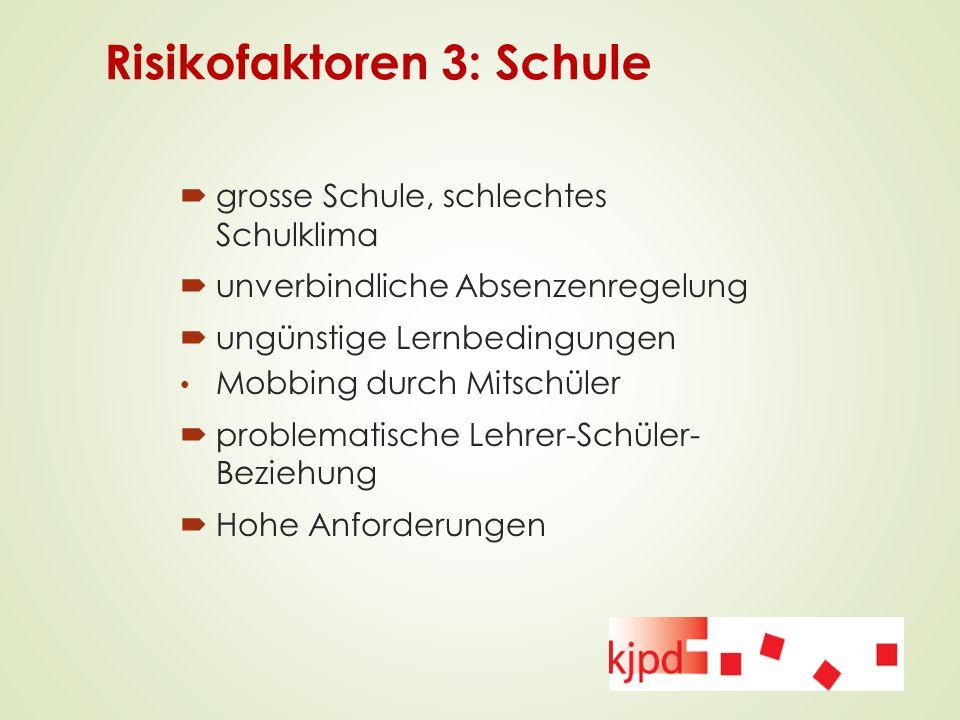 Risikofaktoren 3: Schule  grosse Schule, schlechtes Schulklima  unverbindliche Absenzenregelung  ungünstige Lernbedingungen Mobbing durch Mitschüle