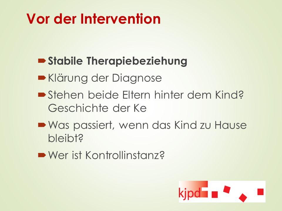 Vor der Intervention  Stabile Therapiebeziehung  Klärung der Diagnose  Stehen beide Eltern hinter dem Kind? Geschichte der Ke  Was passiert, wenn