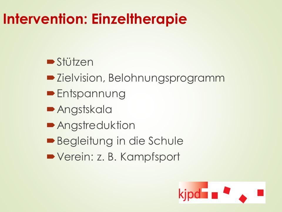 Intervention: Einzeltherapie  Stützen  Zielvision, Belohnungsprogramm  Entspannung  Angstskala  Angstreduktion  Begleitung in die Schule  Verei