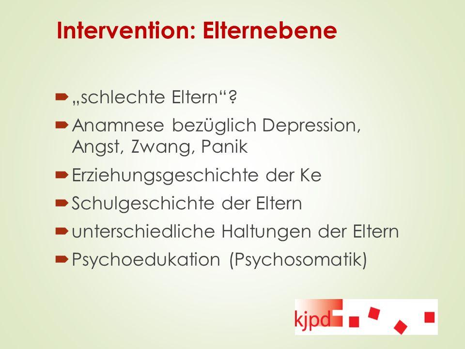 """Intervention: Elternebene  """"schlechte Eltern""""?  Anamnese bezüglich Depression, Angst, Zwang, Panik  Erziehungsgeschichte der Ke  Schulgeschichte d"""