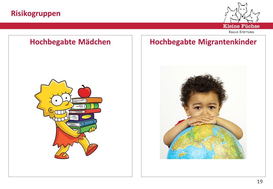 1 Risikogruppen Hochbegabte MädchenHochbegabte Migrantenkinder 19