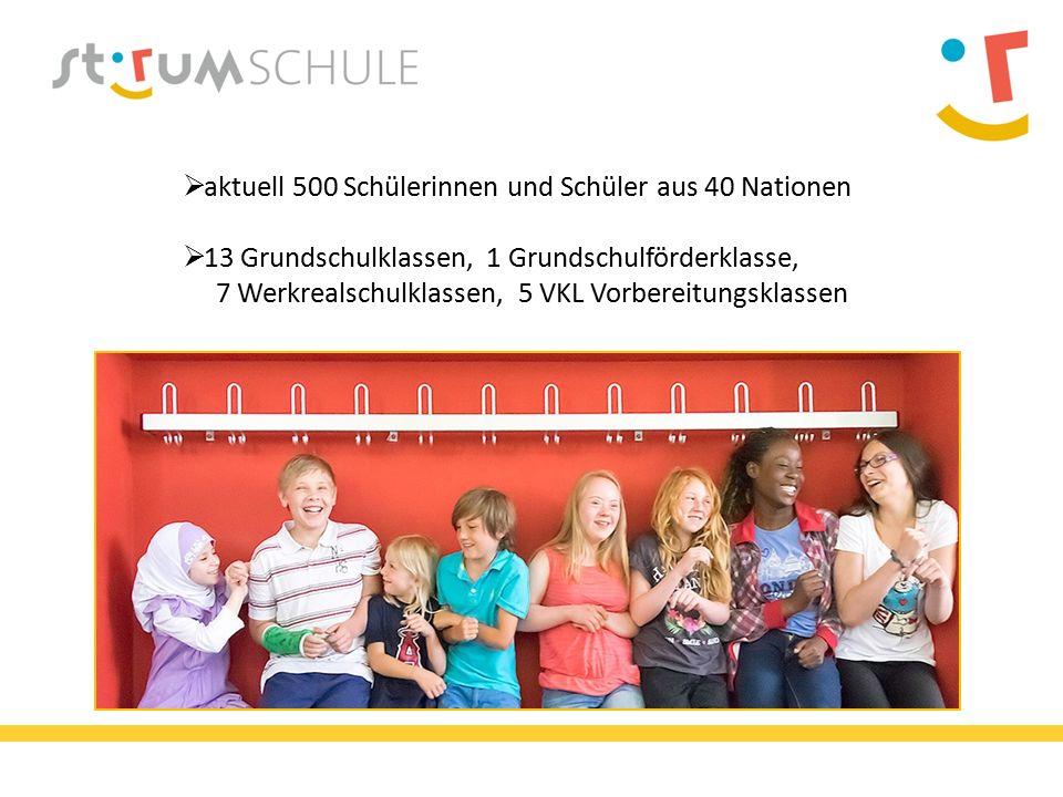  aktuell 500 Schülerinnen und Schüler aus 40 Nationen  13 Grundschulklassen, 1 Grundschulförderklasse, 7 Werkrealschulklassen, 5 VKL Vorbereitungsklassen
