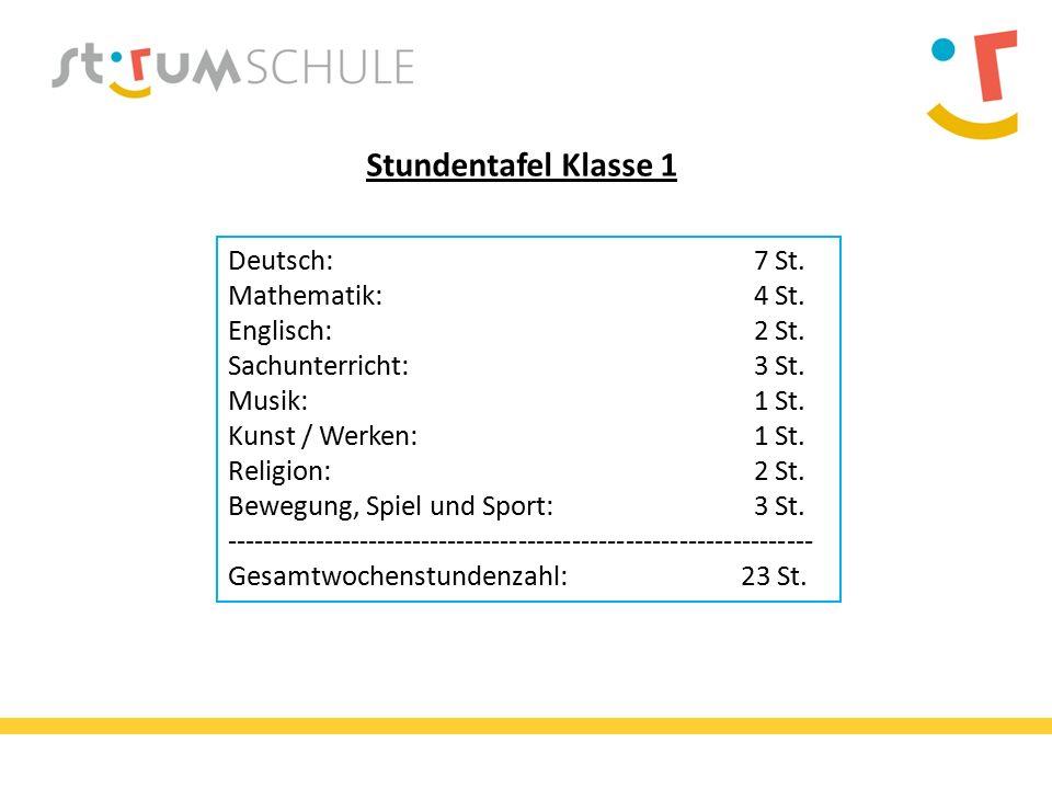 Stundentafel Klasse 1 Deutsch: 7 St. Mathematik: 4 St.