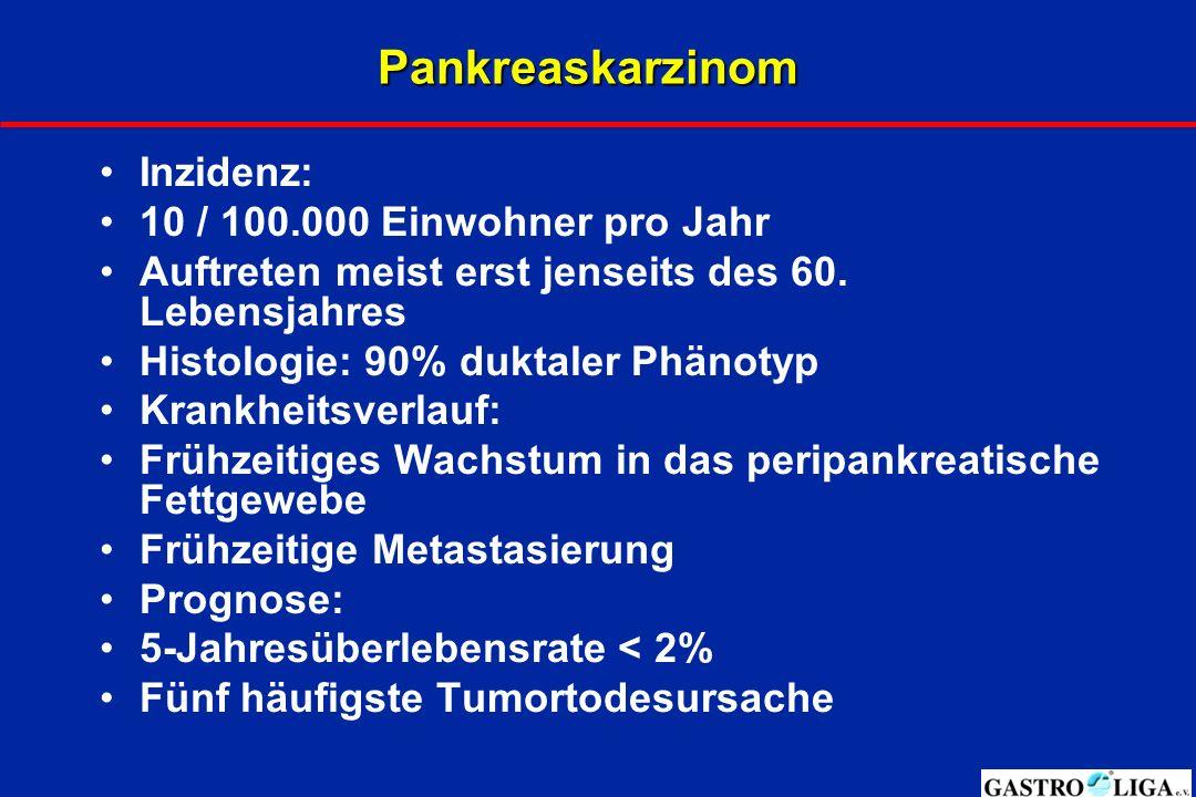 Pankreaskarzinom Inzidenz: 10 / 100.000 Einwohner pro Jahr Auftreten meist erst jenseits des 60. Lebensjahres Histologie: 90% duktaler Phänotyp Krankh
