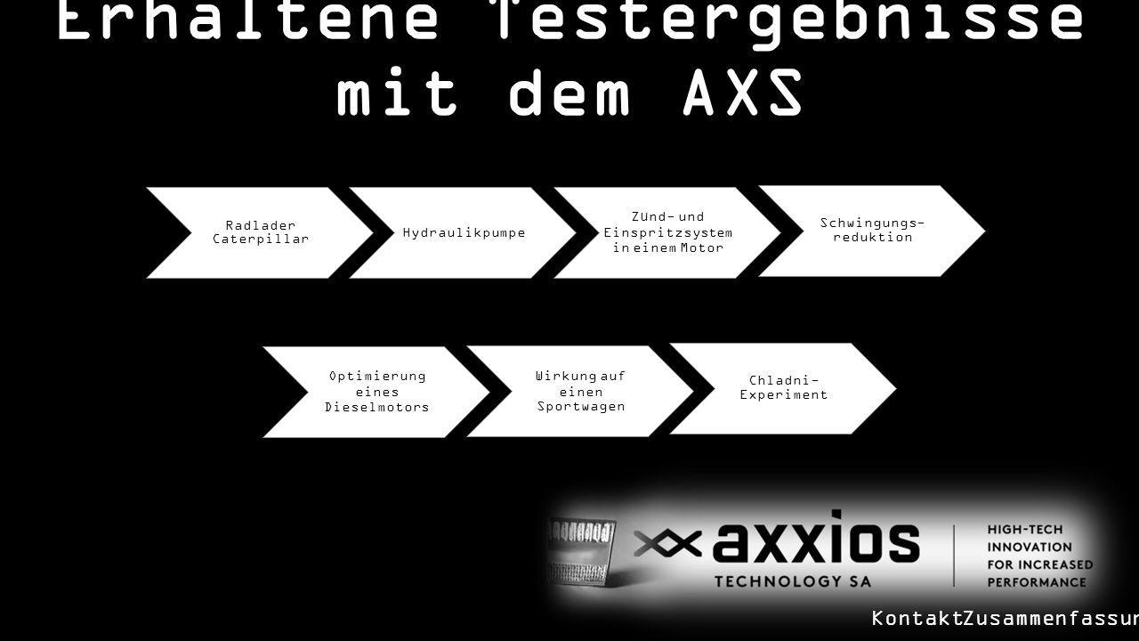 Erhaltene Testergebnisse mit dem AXS Radlader Caterpillar Hydraulikpumpe Zünd- und Einspritzsystem in einem Motor Schwingungs- reduktion Optimierung eines Dieselmotors Wirkung auf einen Sportwagen Chladni- Experiment KontaktZusammenfassung