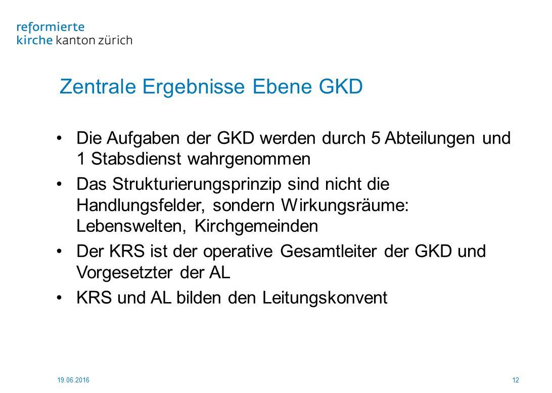 Zentrale Ergebnisse Ebene GKD Die Aufgaben der GKD werden durch 5 Abteilungen und 1 Stabsdienst wahrgenommen Das Strukturierungsprinzip sind nicht die