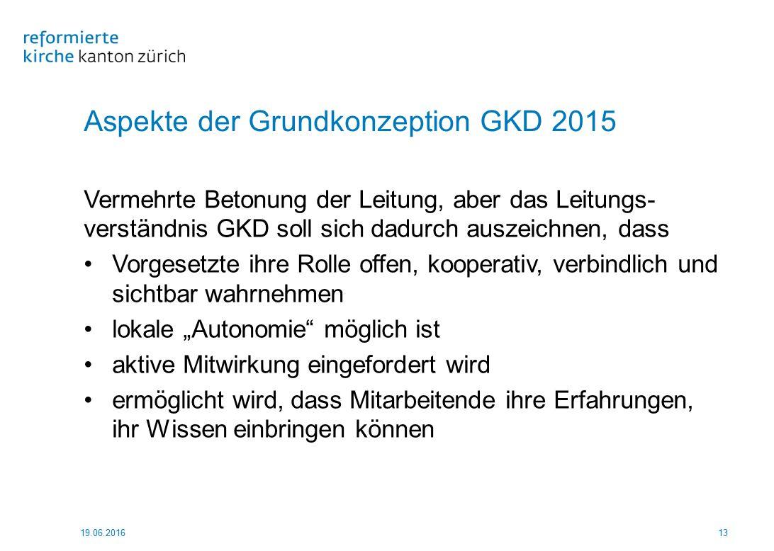 Aspekte der Grundkonzeption GKD 2015 Vermehrte Betonung der Leitung, aber das Leitungs- verständnis GKD soll sich dadurch auszeichnen, dass Vorgesetzt