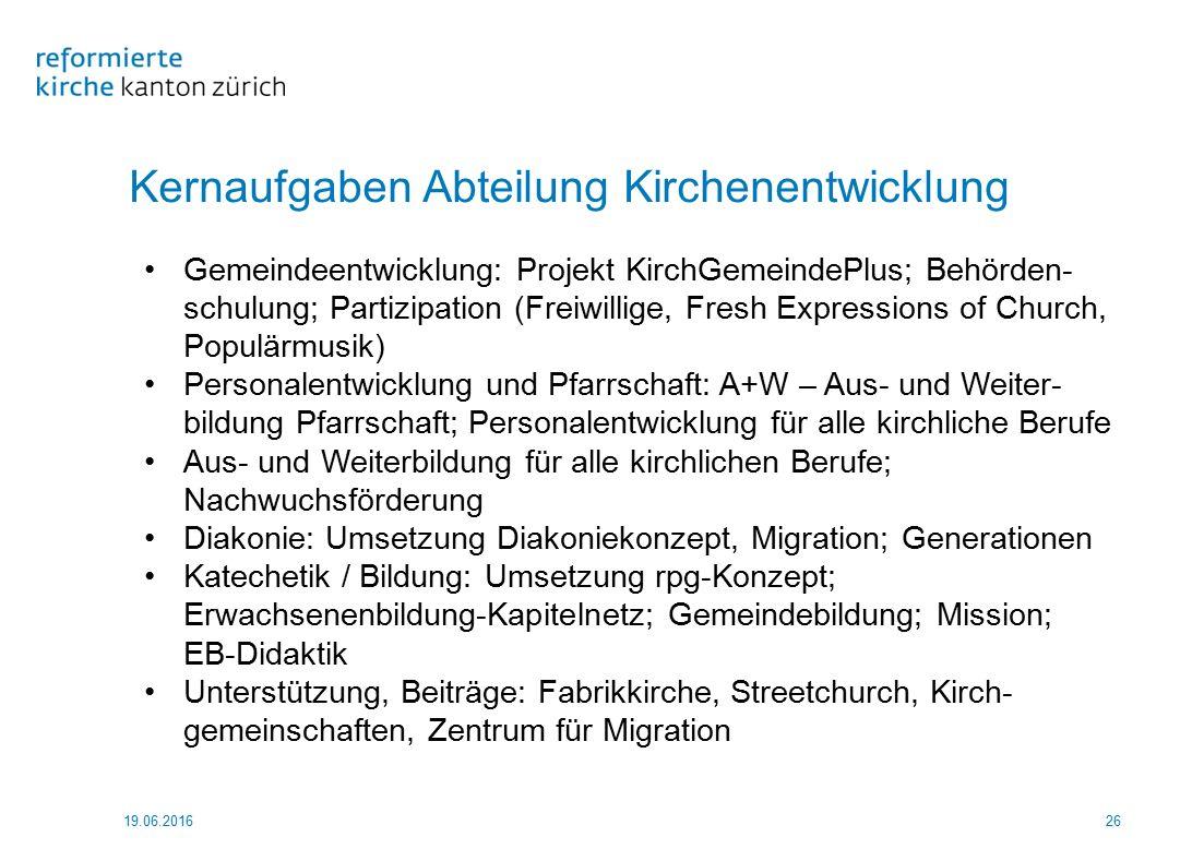 Kernaufgaben Abteilung Kirchenentwicklung 19.06.201626 Gemeindeentwicklung: Projekt KirchGemeindePlus; Behörden- schulung; Partizipation (Freiwillige,