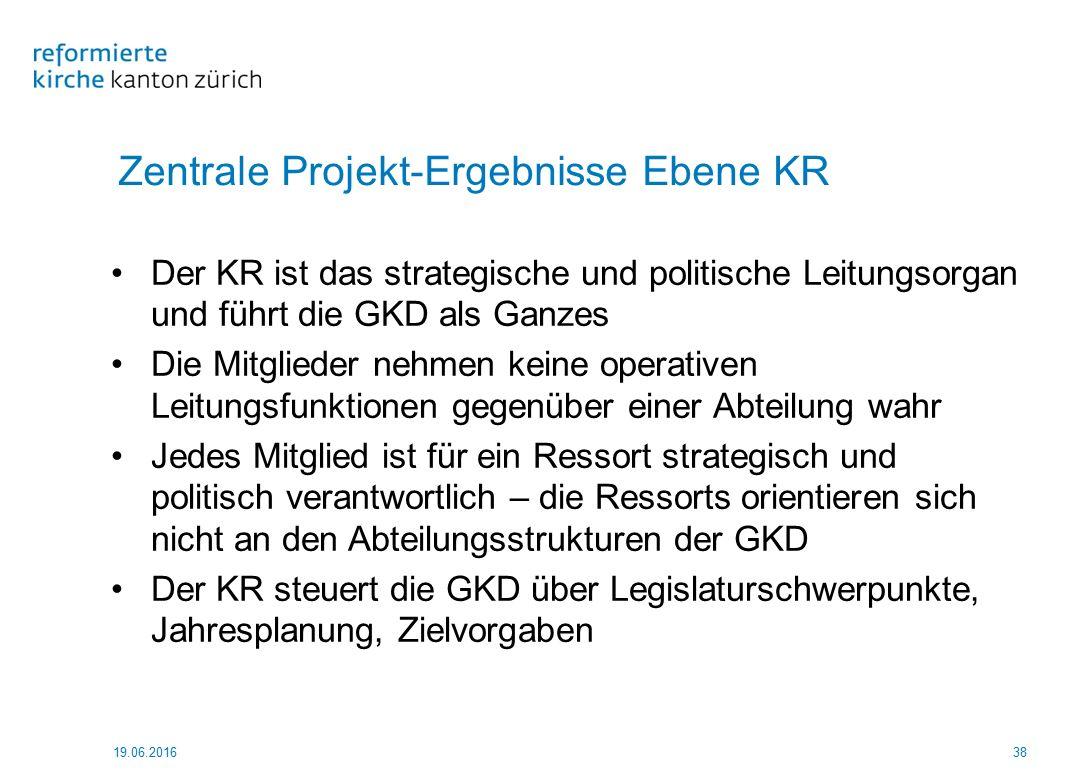 Zentrale Projekt-Ergebnisse Ebene KR Der KR ist das strategische und politische Leitungsorgan und führt die GKD als Ganzes Die Mitglieder nehmen keine