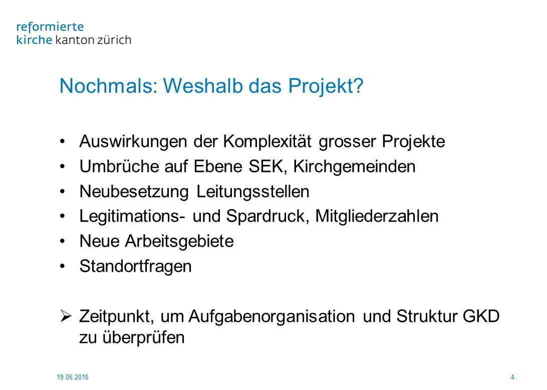 Nochmals: Weshalb das Projekt? Auswirkungen der Komplexität grosser Projekte Umbrüche auf Ebene SEK, Kirchgemeinden Neubesetzung Leitungsstellen Legit