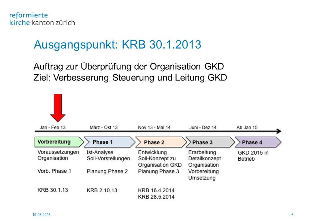Phase 1: Analyse 19.06.20167 Vorlage der Analyse Ende Juni 2013 Diskussion im KR – Festlegungen für Weiterarbeit KRB 2.10.2013 Präsentation Analyse und Auftrag KR 30.10.2013