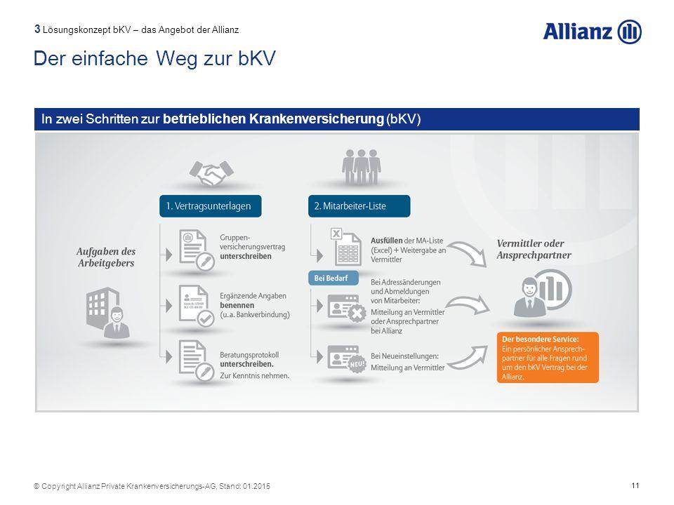 11 © Copyright Allianz Private Krankenversicherungs-AG, Stand: 01.2015 Der einfache Weg zur bKV 3 Lösungskonzept bKV – das Angebot der Allianz In zwei Schritten zur betrieblichen Krankenversicherung (bKV)