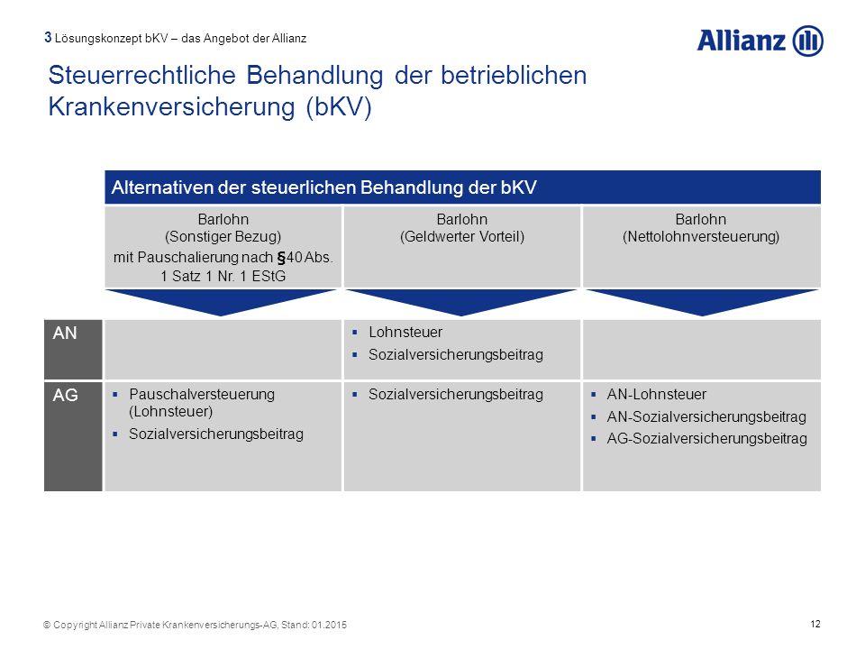 12 © Copyright Allianz Private Krankenversicherungs-AG, Stand: 01.2015 Steuerrechtliche Behandlung der betrieblichen Krankenversicherung (bKV) 3 Lösun