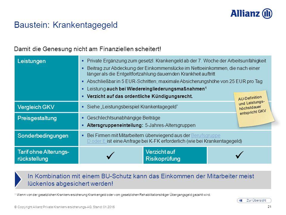 21 © Copyright Allianz Private Krankenversicherungs-AG, Stand: 01.2015 Tarif ohne Alterungs- rückstellung Verzicht auf Risikoprüfung Baustein: Kranken