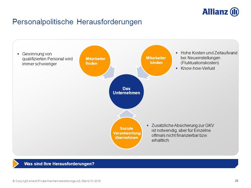 25 © Copyright Allianz Private Krankenversicherungs-AG, Stand: 01.2015 Personalpolitische Herausforderungen  Zusätzliche Absicherung zur GKV ist notwendig, aber für Einzelne oftmals nicht finanzierbar bzw.