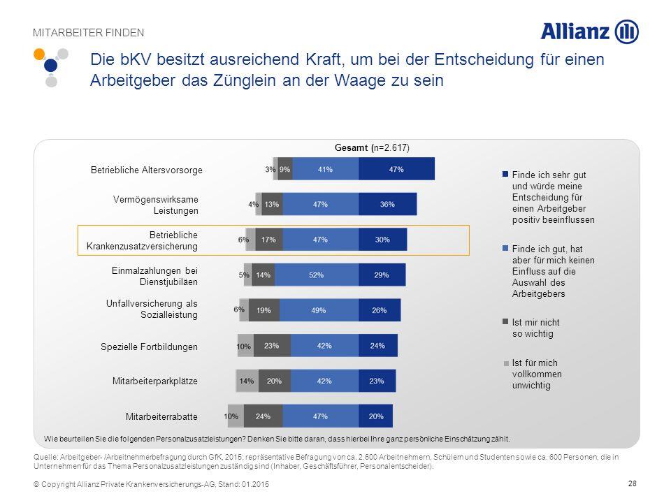 28 © Copyright Allianz Private Krankenversicherungs-AG, Stand: 01.2015 Die bKV besitzt ausreichend Kraft, um bei der Entscheidung für einen Arbeitgebe