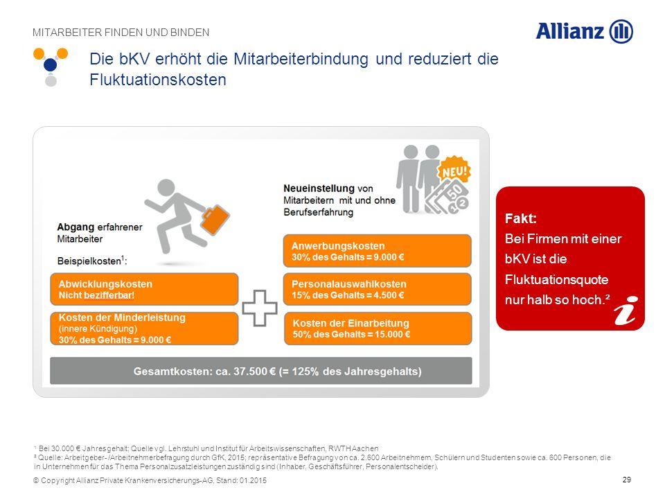 29 © Copyright Allianz Private Krankenversicherungs-AG, Stand: 01.2015 1 Bei 30.000 € Jahresgehalt; Quelle vgl. Lehrstuhl und Institut für Arbeitswiss