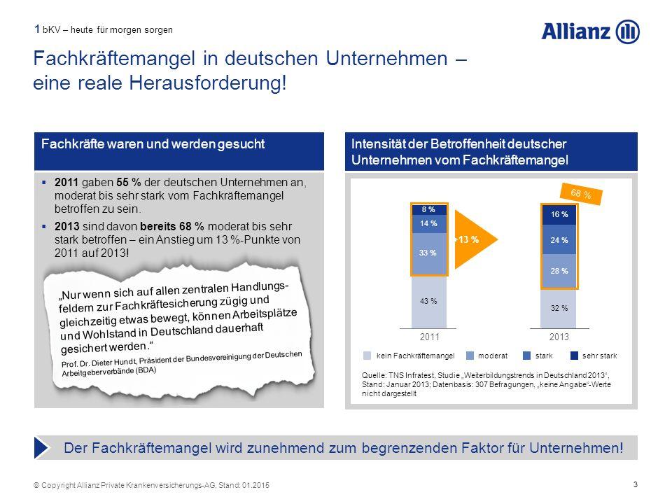 3 © Copyright Allianz Private Krankenversicherungs-AG, Stand: 01.2015 Fachkräfte waren und werden gesucht  2011 gaben 55 % der deutschen Unternehmen an, moderat bis sehr stark vom Fachkräftemangel betroffen zu sein.