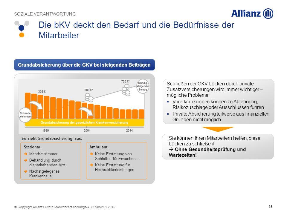 33 © Copyright Allianz Private Krankenversicherungs-AG, Stand: 01.2015 Grundabsicherung über die GKV bei steigenden Beiträgen Schließen der GKV Lücken
